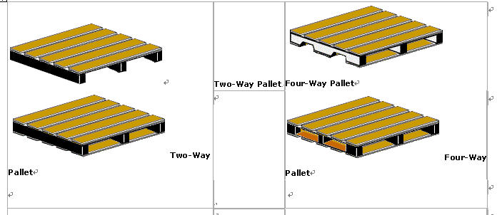 Allows Forking At The Two Opposite Sides Of Pallet While A Four Way All Is Good For Both